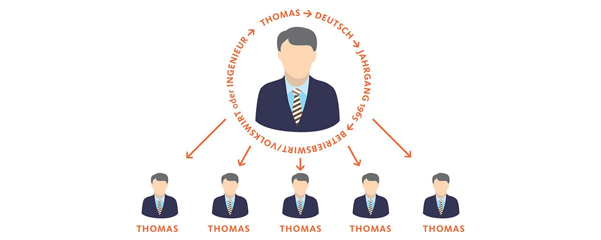 Thomas ist im September 2018 der häufigste Name in den Börsenvorständen, und es gibt mehr Thomasse und Michaels (60) als Frauen insgesamt (56).
